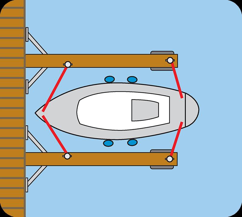 Tamparna skall förtöjas i de fyra fastöglorna i Y-bommen, ej i bryggan - TSS båtklubb